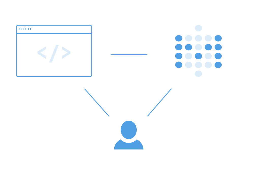 <em>Fig 2</em>. Metabase sidecar: instead of embedding Metabase in your app, you coordinate users between your app and your Metabase instance, and send users to your Metabase instance to view their dashboards, charts, and more.